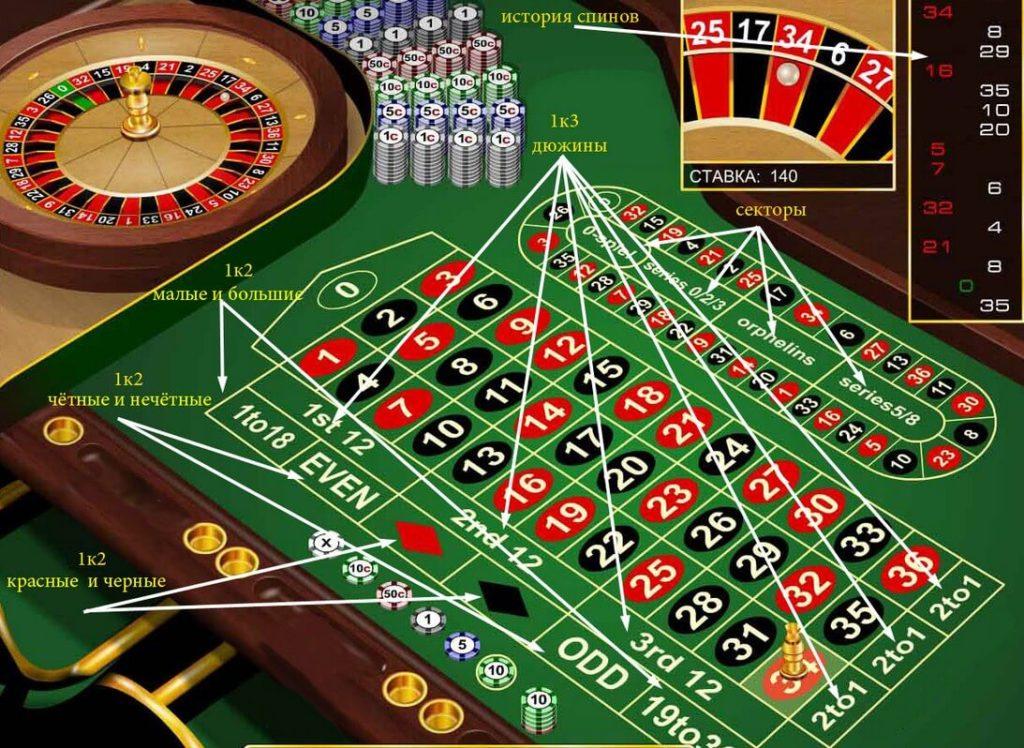 бонус за посещения казино