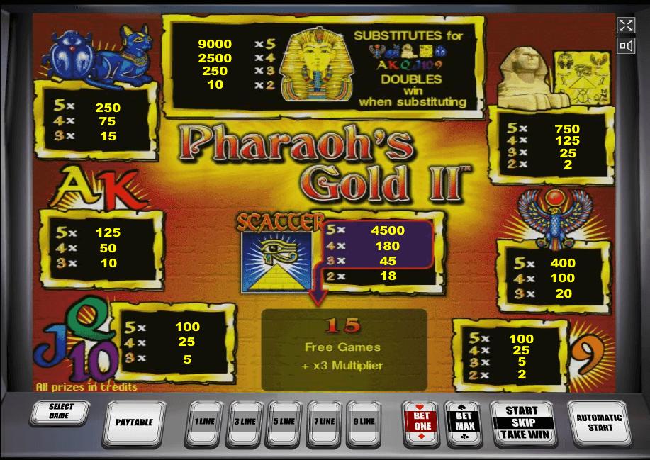 Pharaons-Gold-prizes